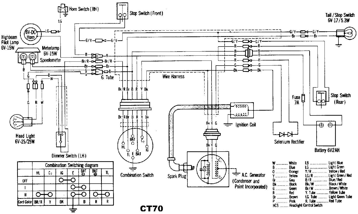 ct 70 electrical issue rh planetminis com honda c70 wiring diagram honda c70 wiring diagram photos