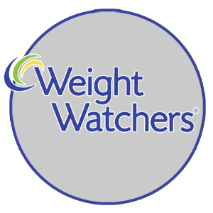 Weight Watching