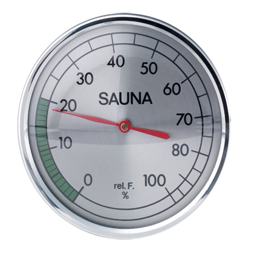 how to read a hygrometer
