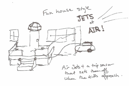 Funhouse Jets of Air
