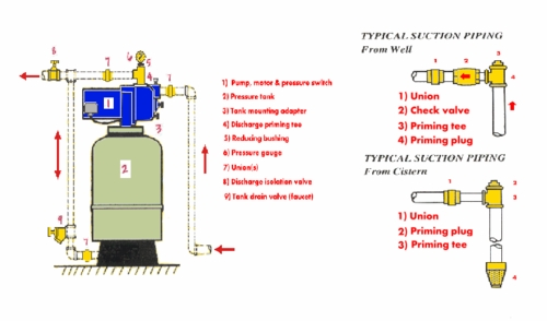 Kingpumps on wilo pumps wiring diagram