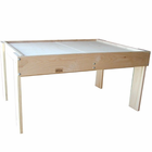 Beka Activity Table