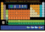 Periodic Table Poster Regular