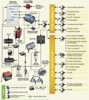 Airplane Electrical Supply, Aircraft Electrical Supply, Aviation Electrical Supply