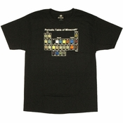 Minecraft Periodic Table T Shirt