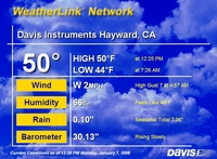 Davis 42928 Weatherlink IP for Vantage Stations