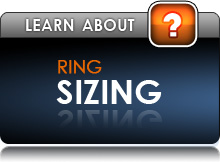 Learn About Ring Sizing