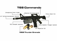 3 x M68 Thunder Grenade Package