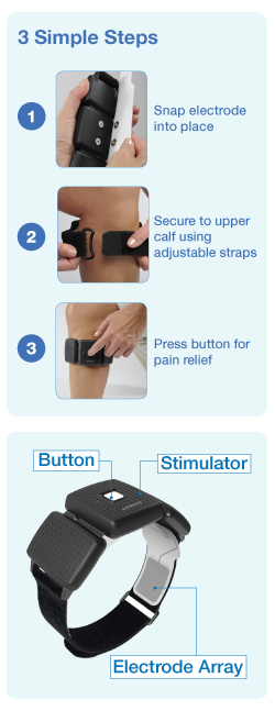 NEW PRODUCT! LEG AND FOOT Pain SENSUS TENS Pain Management System (1 Device) - Approved for