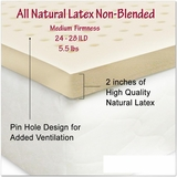All Natural Non Blended Medium Latex Mattress Topper
