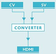 S-Video / Composite to HDMI Up-converter