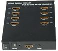 Compact 1X8 HDMI Splitter - Full 2D & 3D & 4Kx2K Resolution