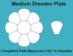 Medium Dresden Plate Fan Templates for English Paper Piecing