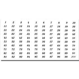 Salsbury industries 2195 Self Adhesive Numbers Sheets Of (100) For Americana Mailboxes