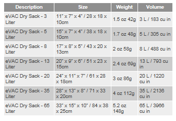 Sea to Summit eVAC Dry Sack 3L
