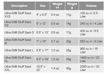 Sea to Summit Ultra-Sil Stuff Sacks 6.5L