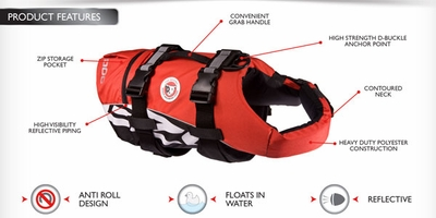 EzyDog Dog Flotation Device