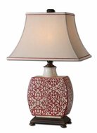 Uttermost 27473 Lindsa Transitional Antiqued Ivory Ceramic Lamp
