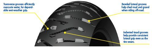 Michelin Anakee 3 Tire FRONT 90/90-21
