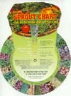 Sproutman's Sprout Chart