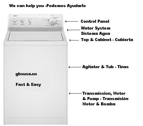 whirlpool commercial washer manual washer manual parts manual reparacion lavadoras