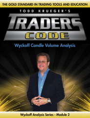 Wyckoff Analysis Series - Module 2: Wyckoff Candle Volume Analysis - 2 DVD Trading Course