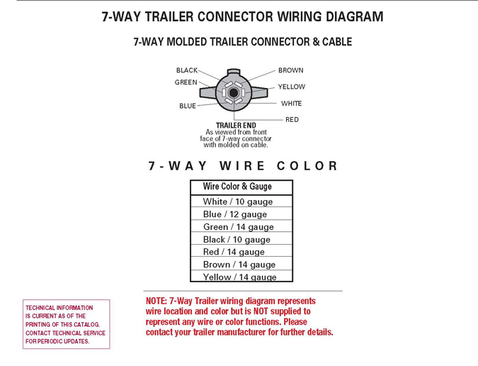 7 way round trailer wiring diagram wiring diagram and hernes hopkins 7 blade trailer connector diagram wire