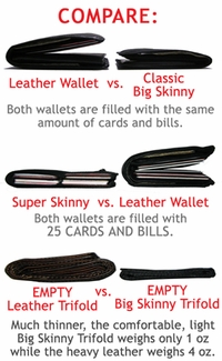 Compare Wallets