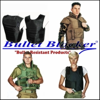 BulletBlocker NIJ IIIA Bulletproof Vests & Body Armor