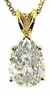 Pear Cubic Zirconia Classic Basket Set Solitaire Pendants