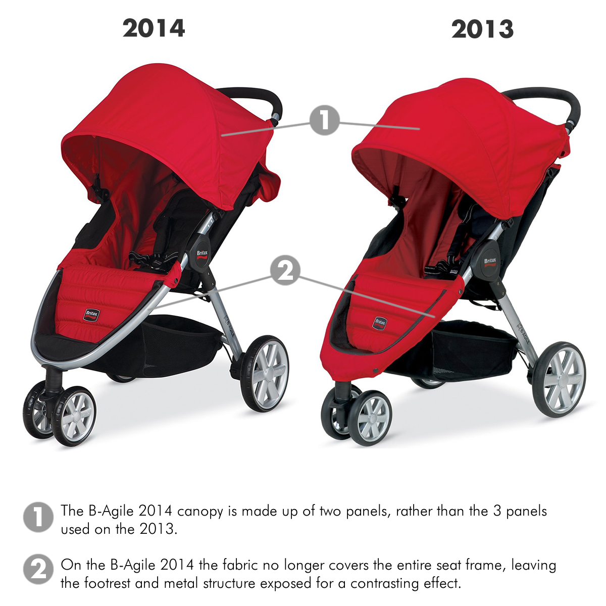 Britax B Agile Double Stroller Red