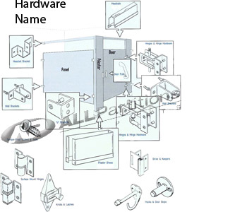 Map of Stainless Steel Hardware for Bathroom Partitions