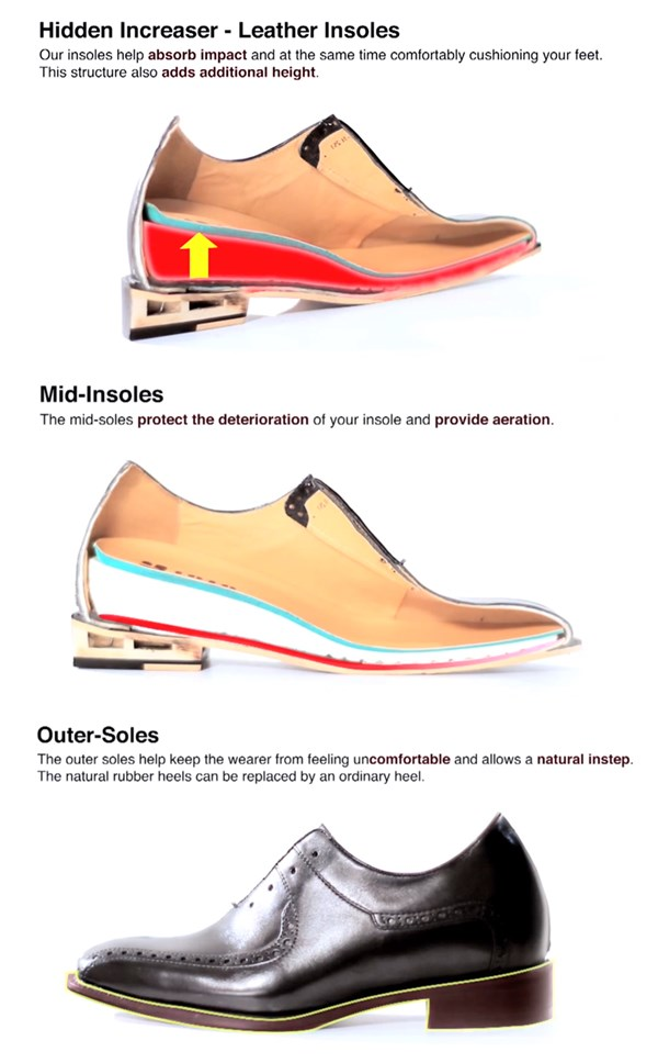 how elevator shoes works on tallmenshoes.com