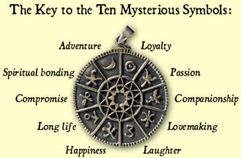 Sherpa's Nirvana Key to the Symbols