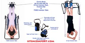 Products For A Healthy Back & Body - Teeter Hang Ups Inversion Boots, Inversion Tables & More