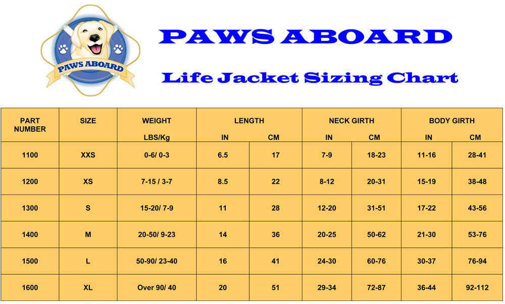 Poodle Weight Sizing Chart Constructed to