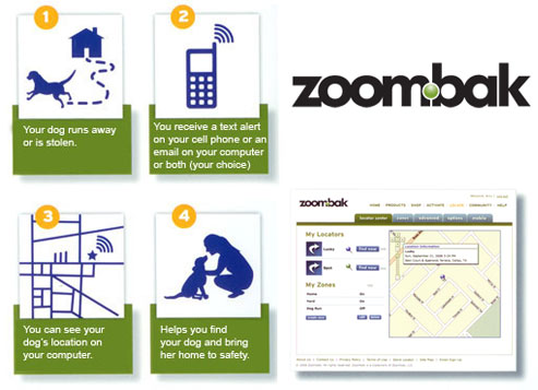 Zoombak Dog GPS Directions