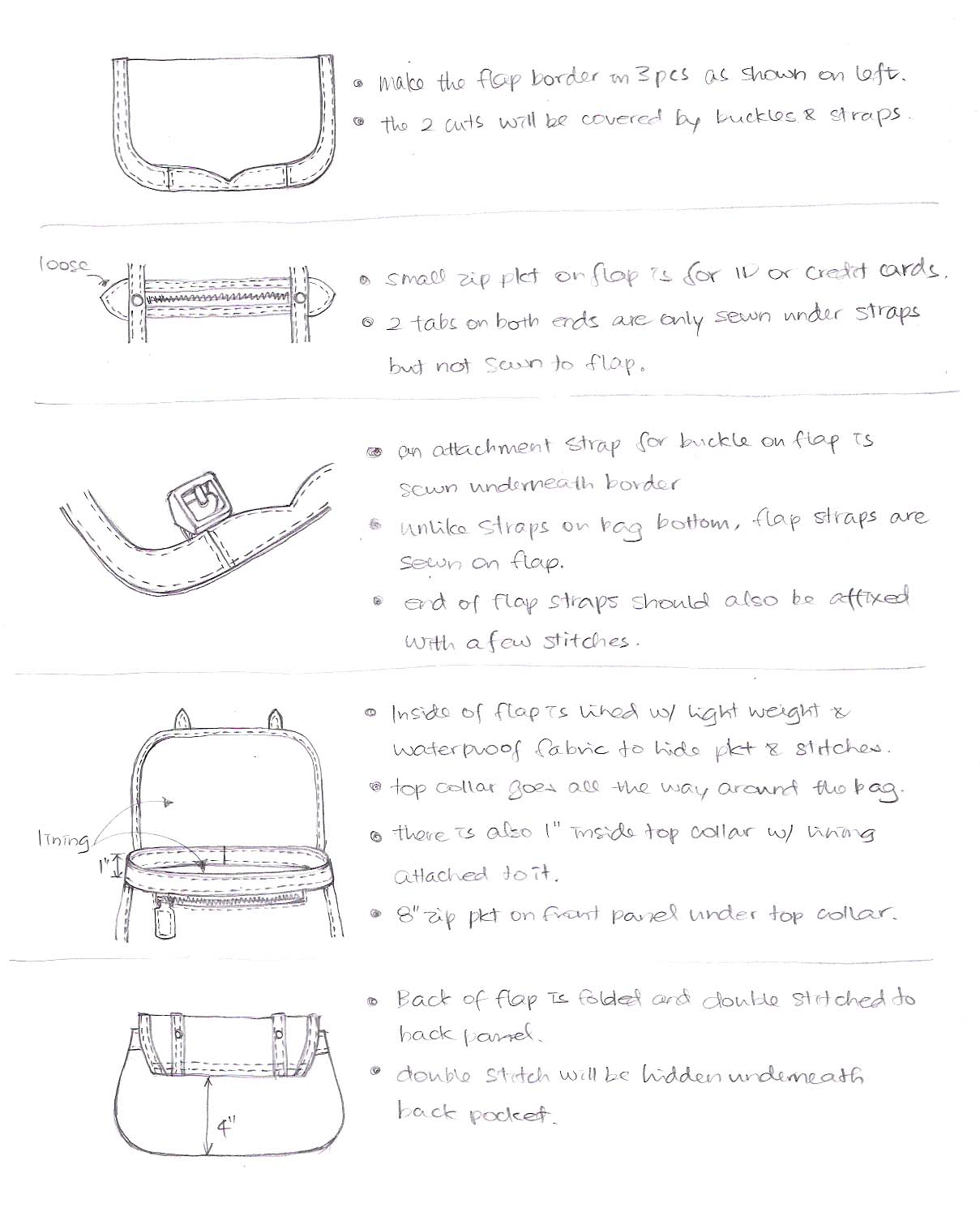 Handbag Details Drawing