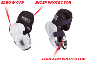 Hockey Elbow Pad Diagram