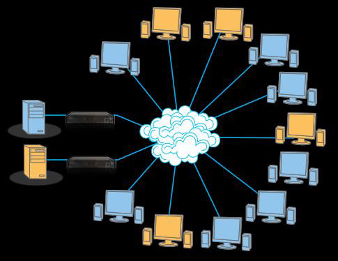 Multicasting Application