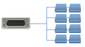 DVI Audio Video Switches
