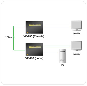 Physical  work furthermore T5706219 Lost diagram besides B003E8M1ZW furthermore Wire Diagram For Dell Laptop Wireless Switch likewise Triple Head DisplayPort Multi Monitor MST Hub MSTDP123DP. on kvm switch connection diagram