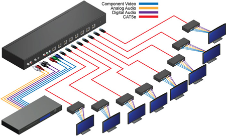 gefen ext compaud cat5 148 diagram cat5 wire map wiring diagram simonand ethernet cable wiring diagram at virtualis.co