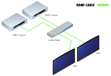 hdmi wiring diagram Colour cat5e oct a quality defined resource – Hdmi Wire Diagram