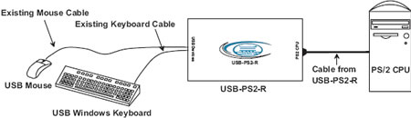 similiar ps2 controller wiring diagram keywords usb to ps2 controller wiring diagram likewise usb circuit schematic