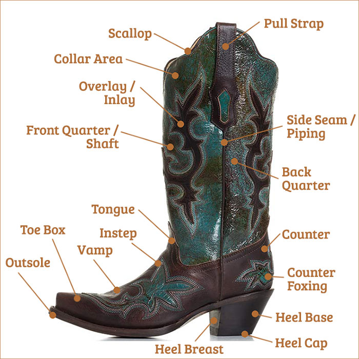 Cowboy Boots at Langston's Western Wear - Ariat, Corral, Justin ...