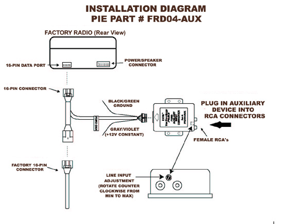 Mazda 3 Aux Input Wiring Diagram : Pie frd aux can bus auxiliary input mp ipod adaptor