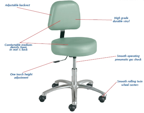 Therapy Stool Gas Lift Stool With Back By Winco Medical