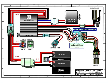 Gobi 500 Watt 36volt Electric Atv on baja atv wiring diagram