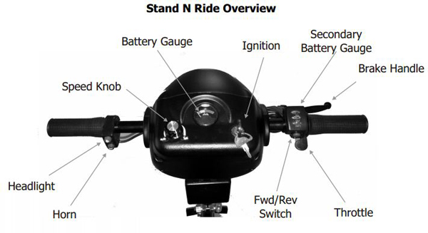 Stand-N-Ride 3 Wheel Scooter - controls